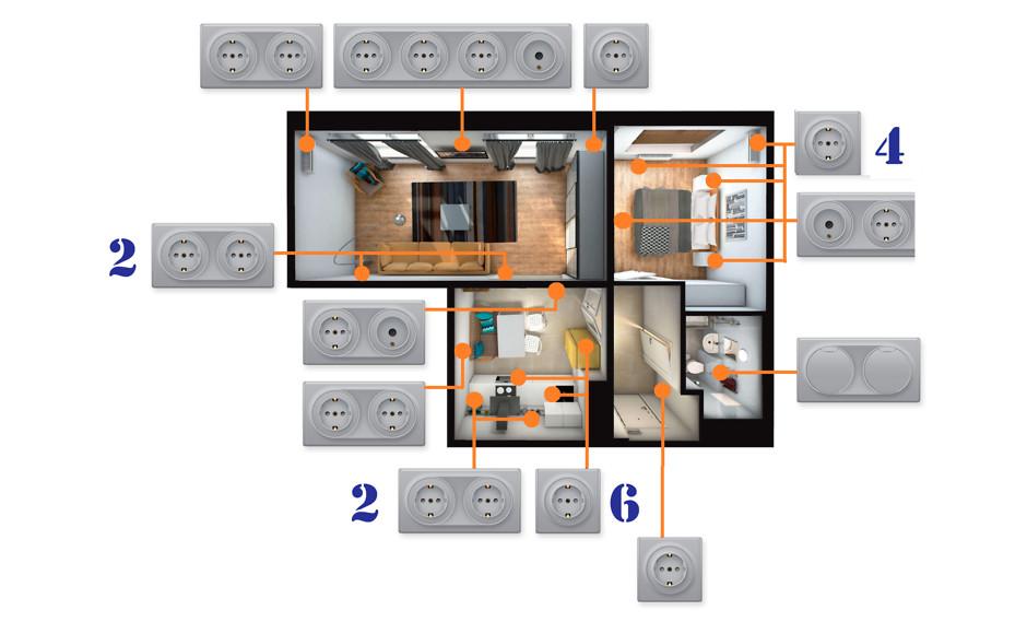 Где установить розетки и выключатели