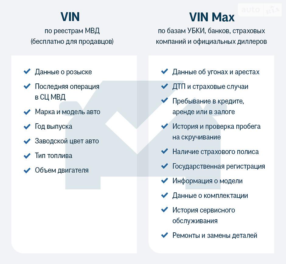 Проверка авто по вин коду бесплатно украина