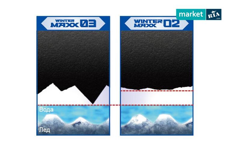 Сравнине Dunlop Winter Maxx 03 и Dunlop Winter Maxx 02