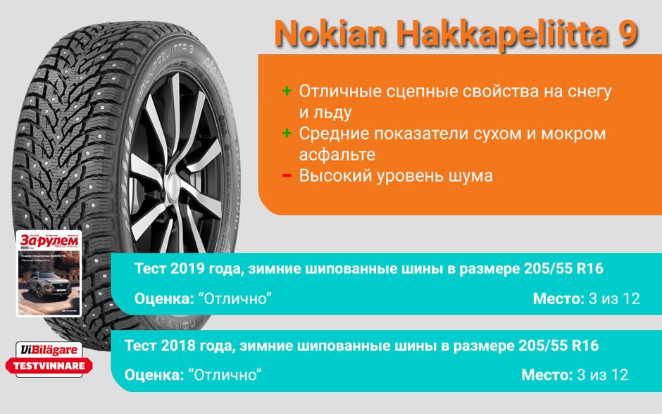 Результаты теста Nokian Hakkapeliitta 9