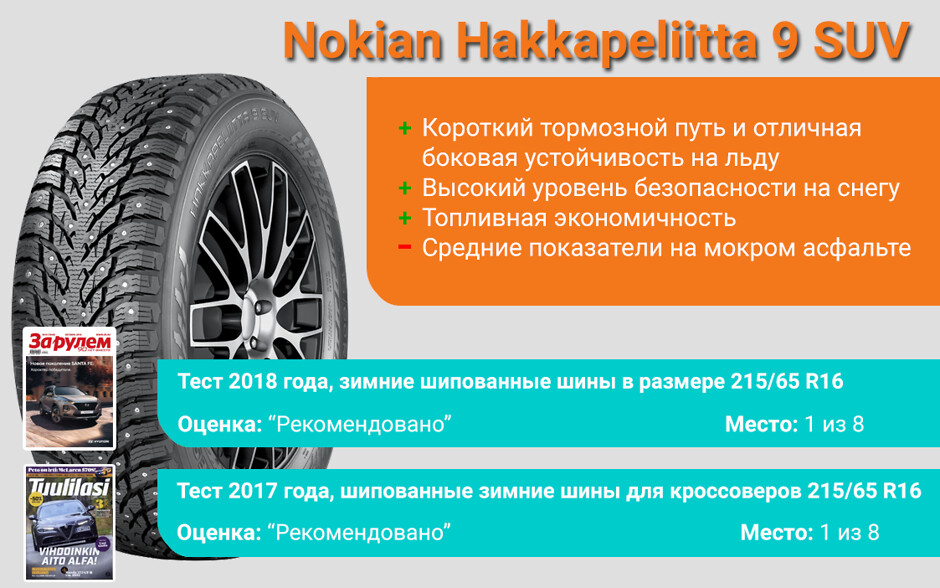 Результаты теста  Nokian Hakkapeliitta 9 SUV