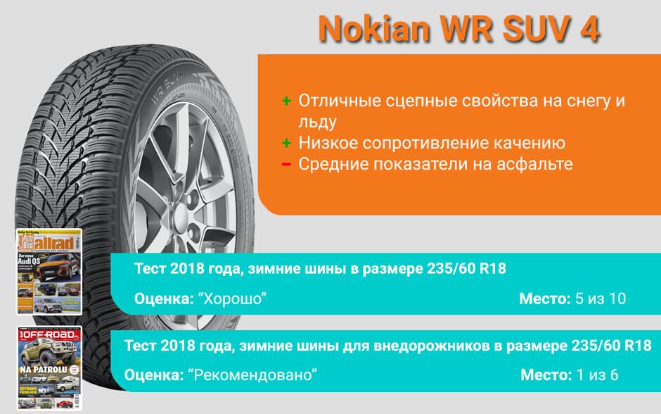 Результаты теста шин Nokian WR SUV 4