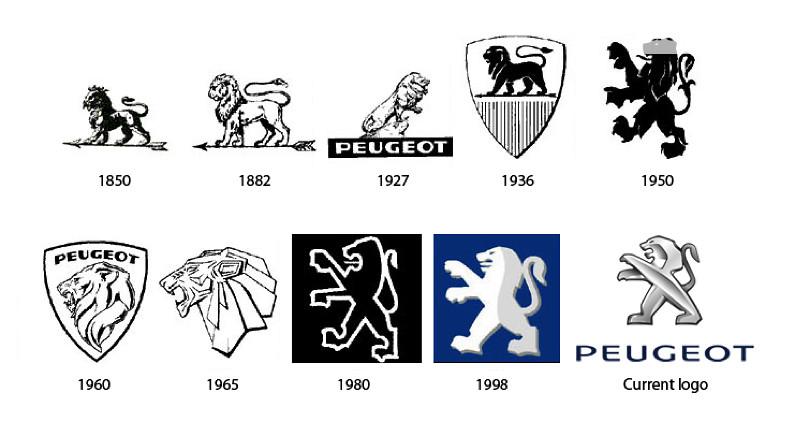 Peugeot лого