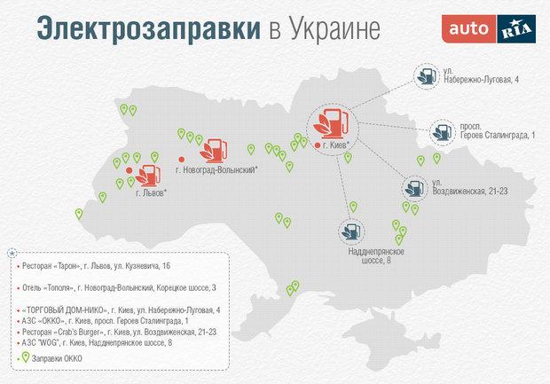 электрокар Украина