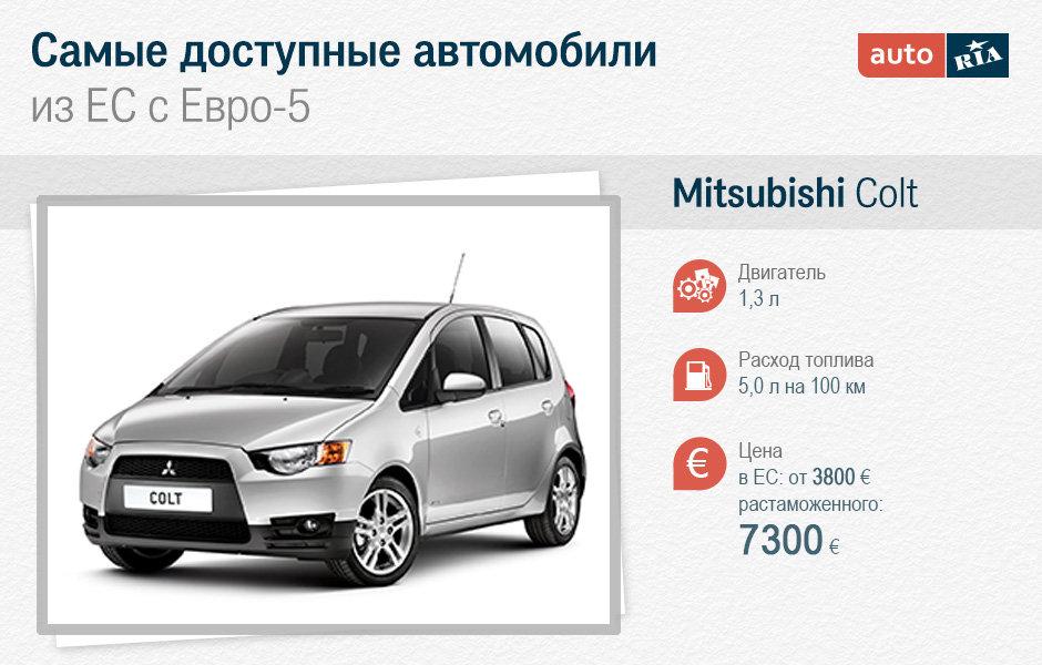 Купить авто в кредит на выгодных условиях в новосибирске