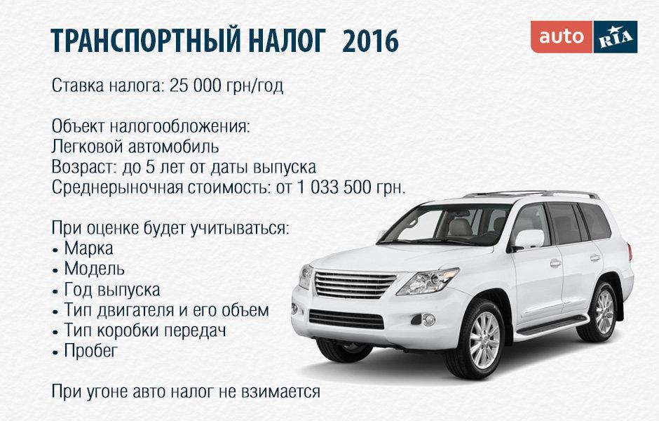 Таможенная стоимость автомобиля в россии