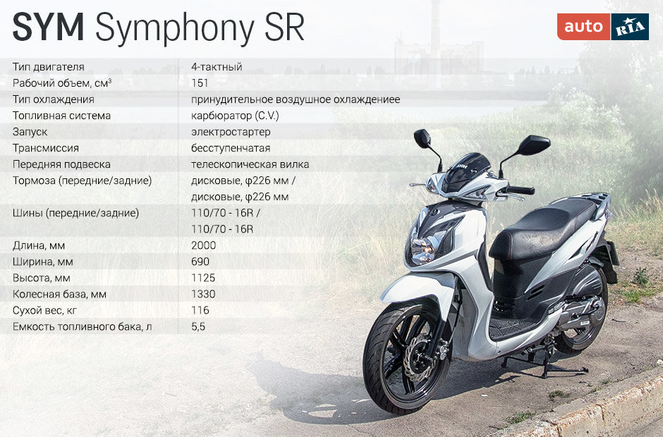 sym symphony sr