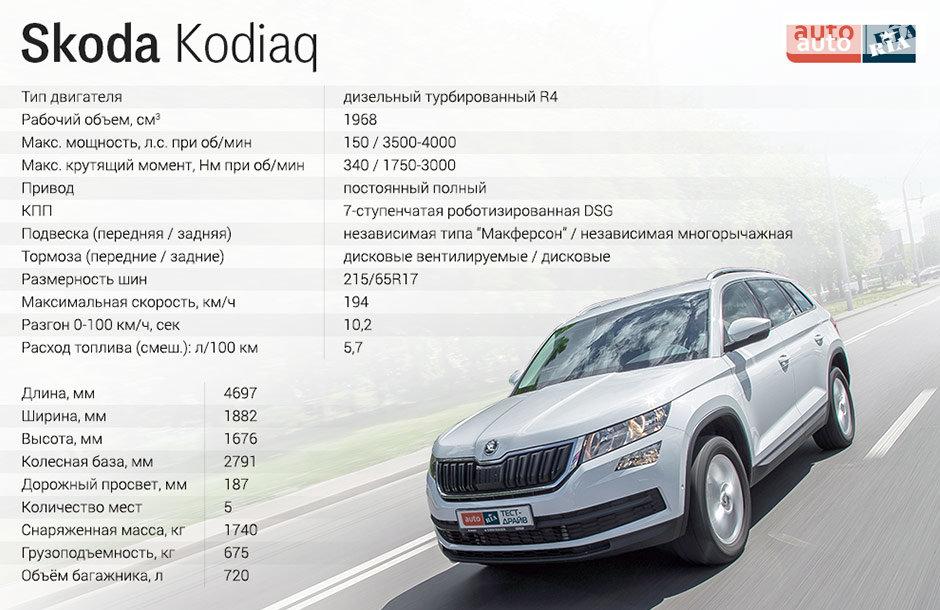 info_skoda kodiaq_info