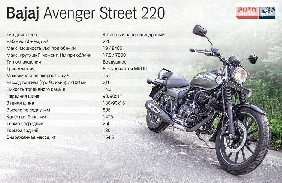 bajaj avenger street 220