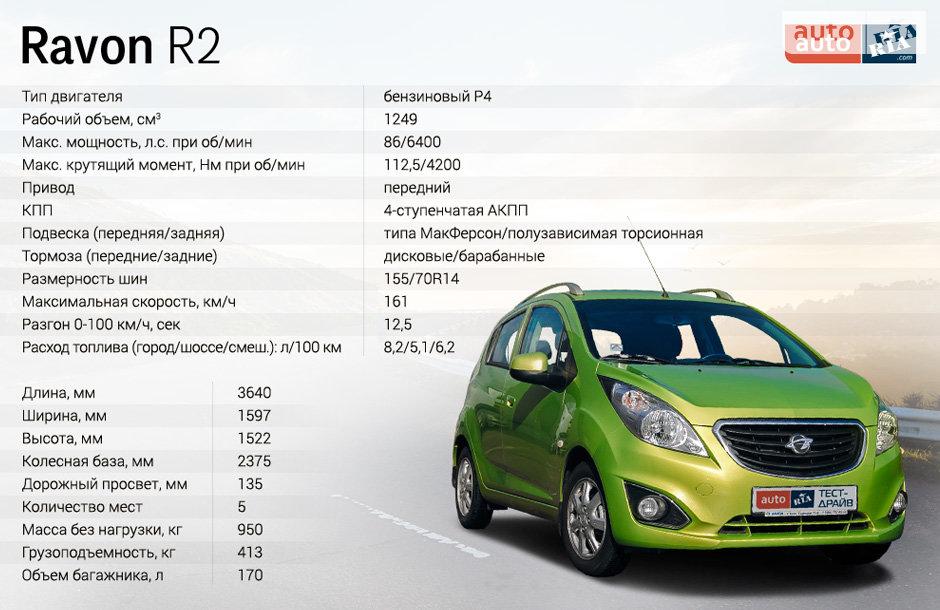 ravo r2 технические характеристики