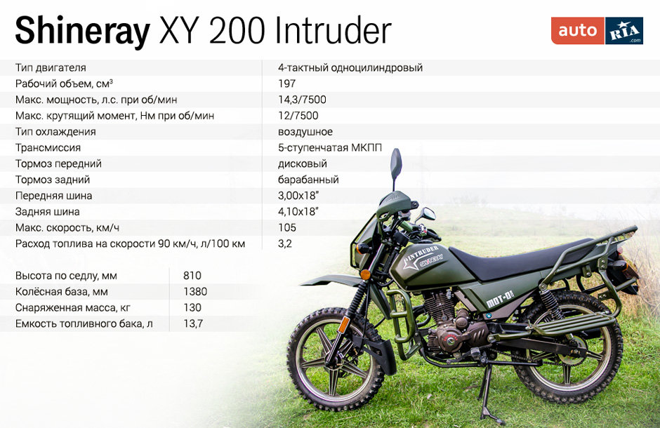 shineray xy 200 intruder технические характеристики