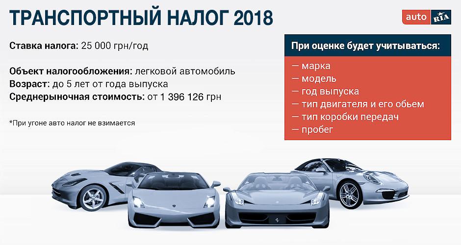 Что является транспортным средством 2018