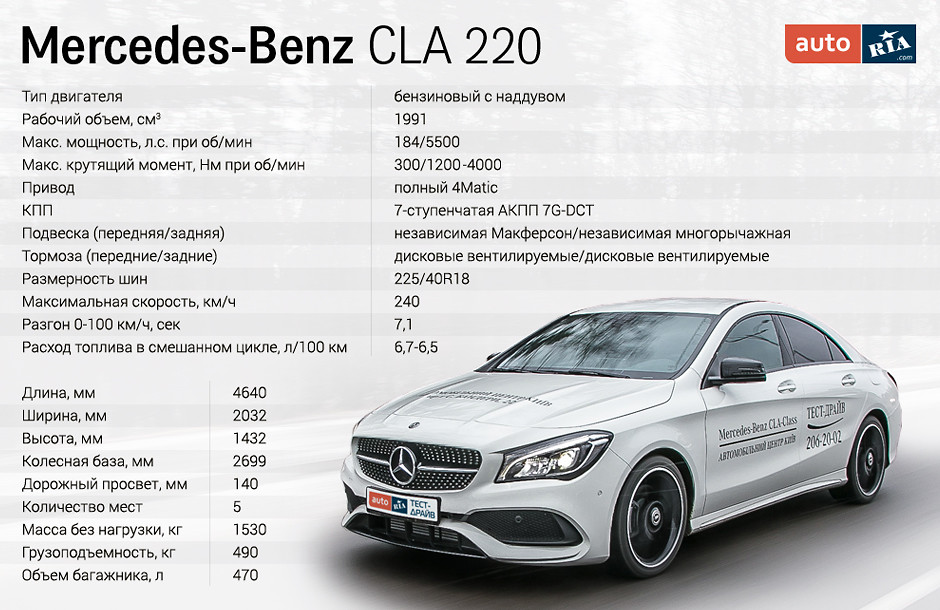 mercedes benz cla 220 4 matices specs