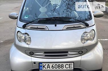 Ціни Mercedes-Benz Smart Бензин