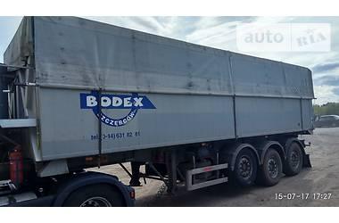 Bodex KIS  2004
