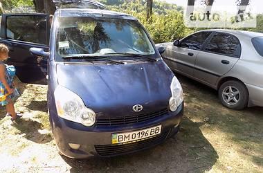 Changhe Ideal II  2007