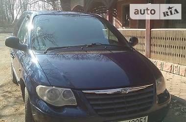 Цены Chrysler Voyager Дизель