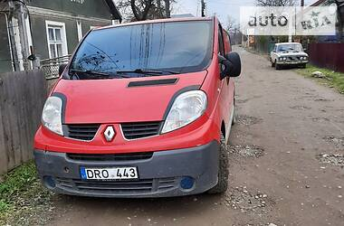 Характеристики Renault Trafic пасс. Другое