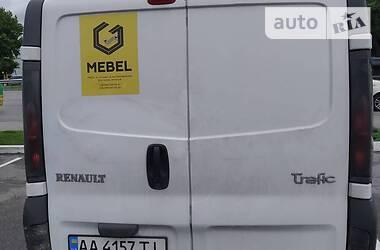 Характеристики Renault Trafic груз. Фургон