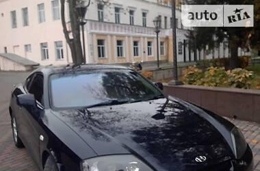 Ціни Hyundai Coupe Газ / Бензин