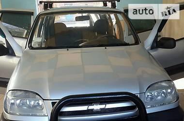 Цены Chevrolet Niva Газ/бензин