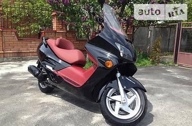 Honda Forza  2000