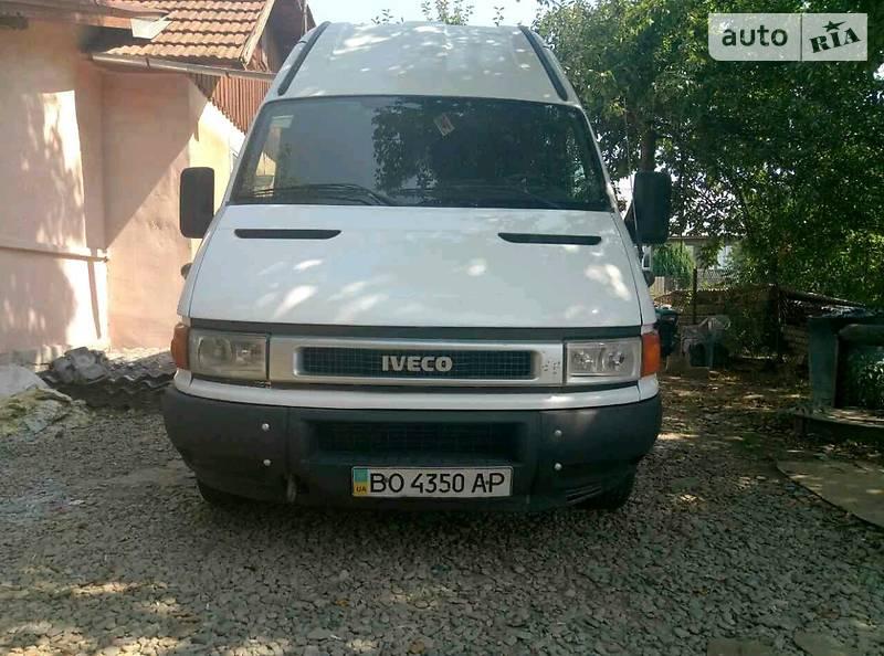 Автозапчасти на автомобиль iveco