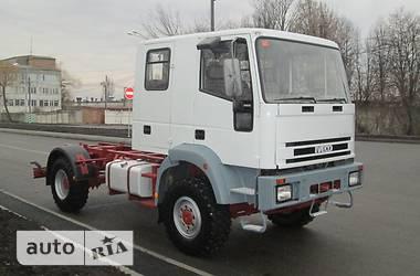 Продаж пригнаних автомобілів в Україні