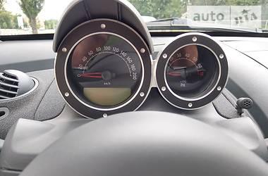 Характеристики Smart Roadster Кабриолет