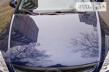 Характеристики Hyundai i30 Хетчбек