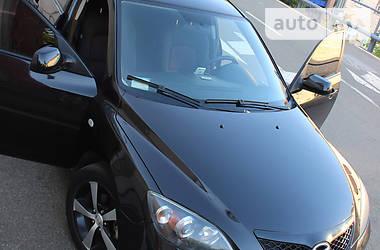 Ціни Mazda Хетчбек