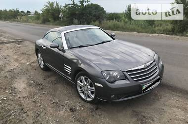 Ціни Chrysler Купе