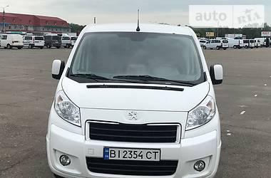 Характеристики Peugeot Expert груз. Легковой фургон (до 1,5 т)