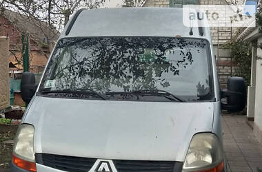 Характеристики Renault Master груз. Легковий фургон (до 1,5т)
