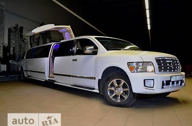 Lincoln Town Car  2012