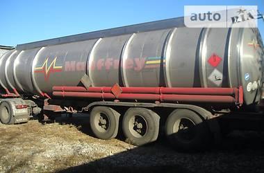 Magyar Fuel Tank  1991