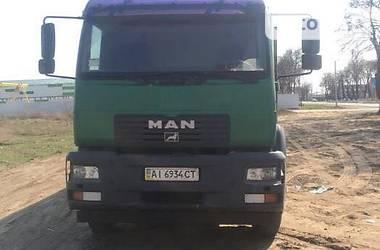 MAN LE 18.220  2004