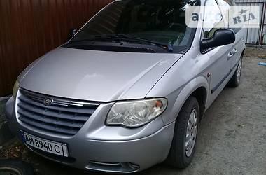 Характеристики Chrysler Voyager Минивэн