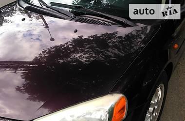 Характеристики Chrysler Sebring Седан