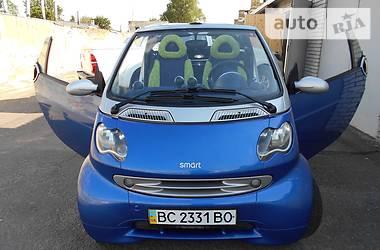 Smart Cabrio  2002