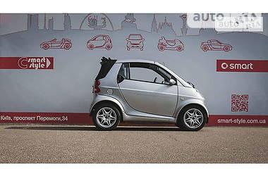Smart Cabrio  2004