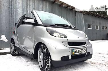 Smart Cabrio  2008