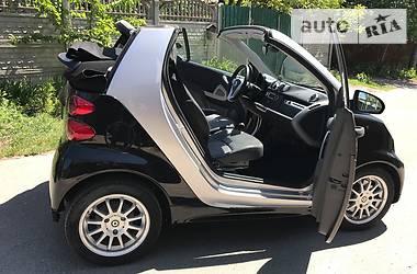 Smart Cabrio Cabrio 2012