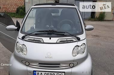 Smart Cabrio Passion 2001