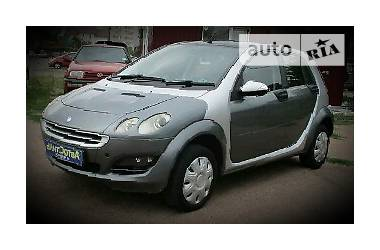 Smart Forfour 1.5TDI, АКПП 2007