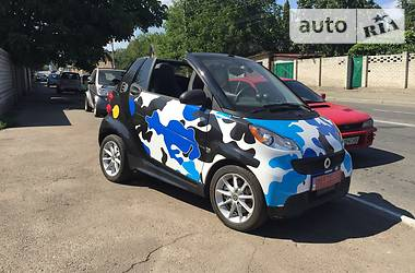 Smart Fortwo Electric 2014