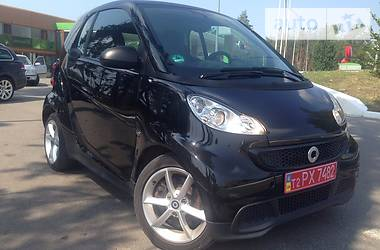 Smart Fortwo Restail 2012