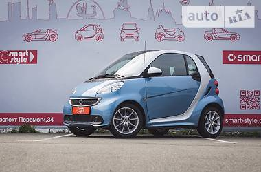 Smart Fortwo Passion Azure 2014