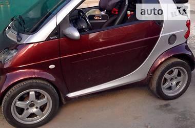 Smart Fortwo cabrio 2006