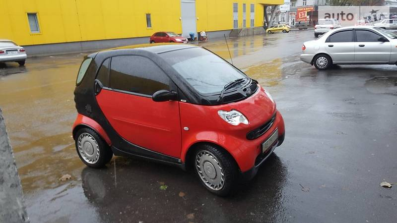 Smart fortwo 2001 года